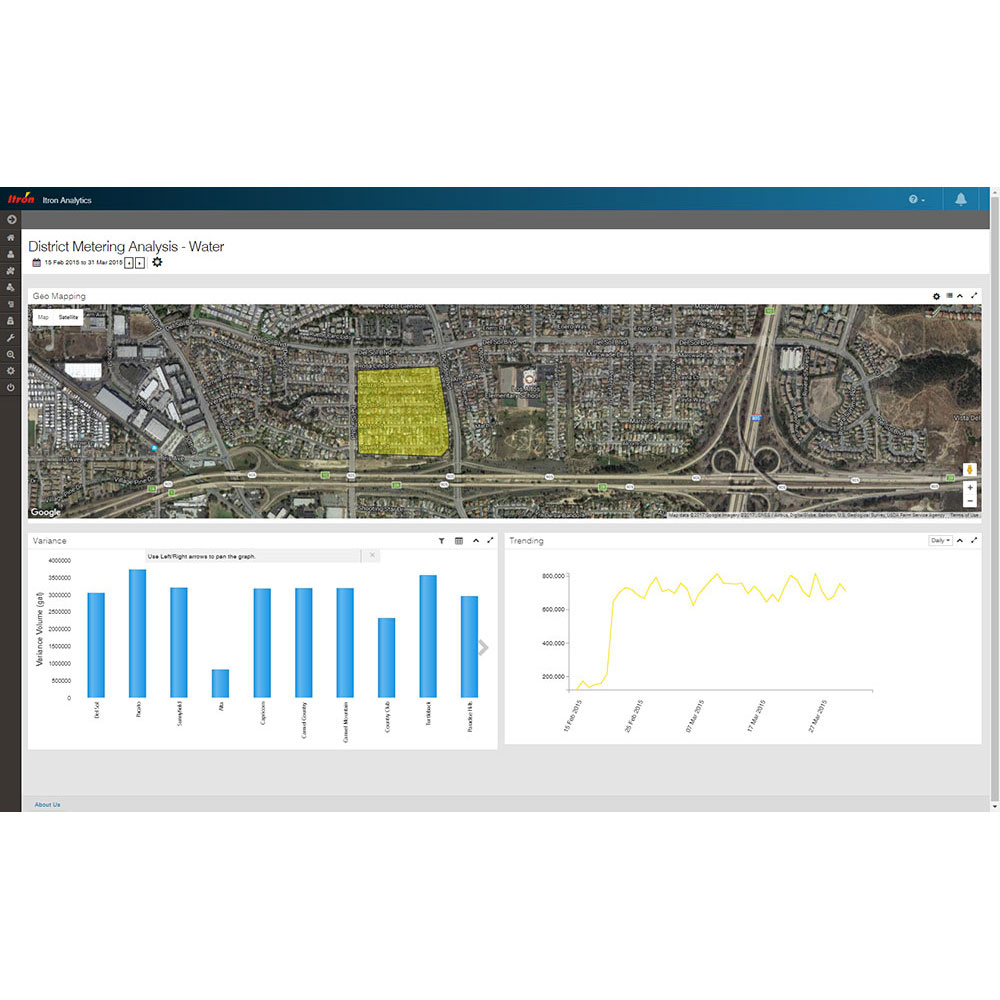 Itron Analytics for Water